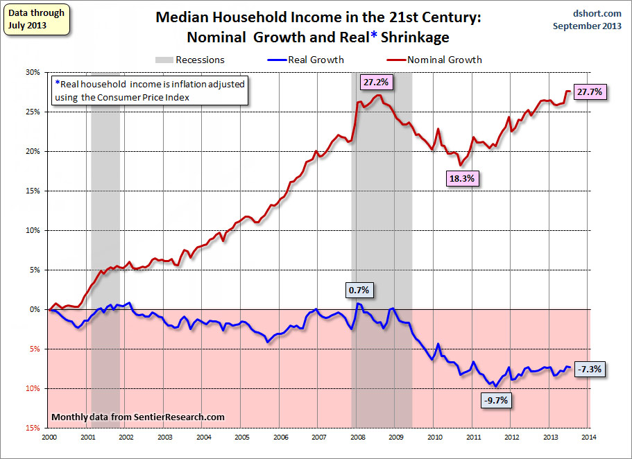 median household income 2013 09 23 A