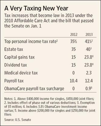 tax bill new year