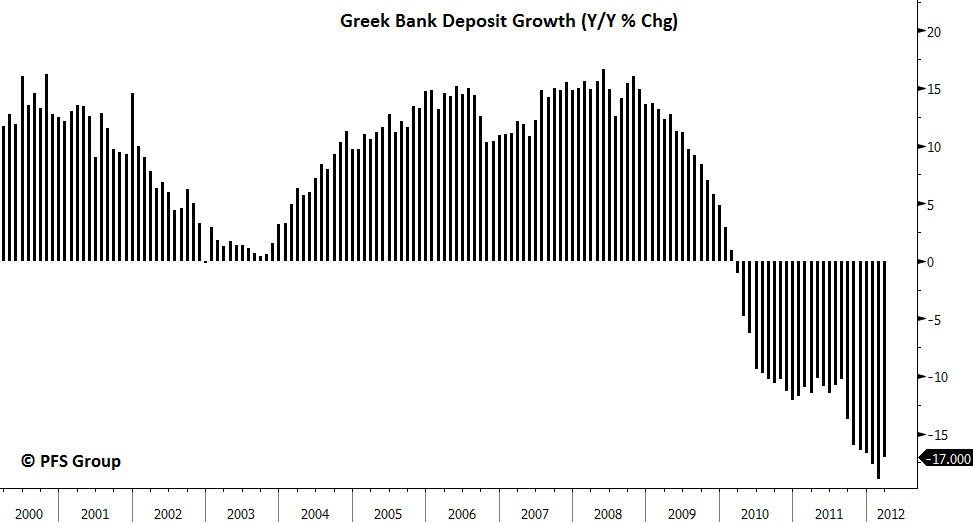 greek bank deposit