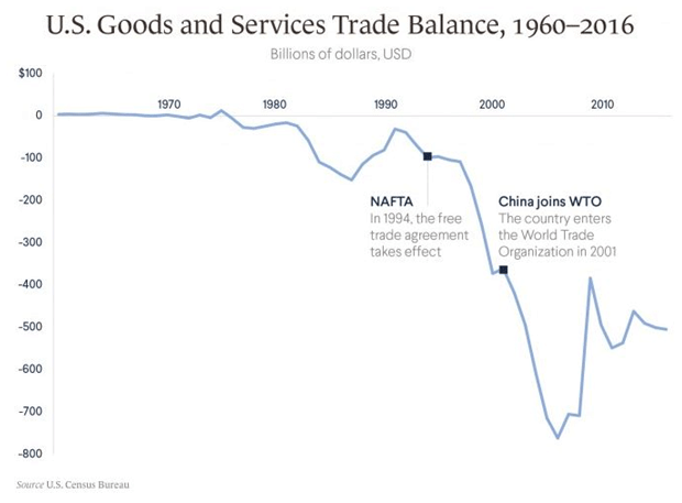 us goods services