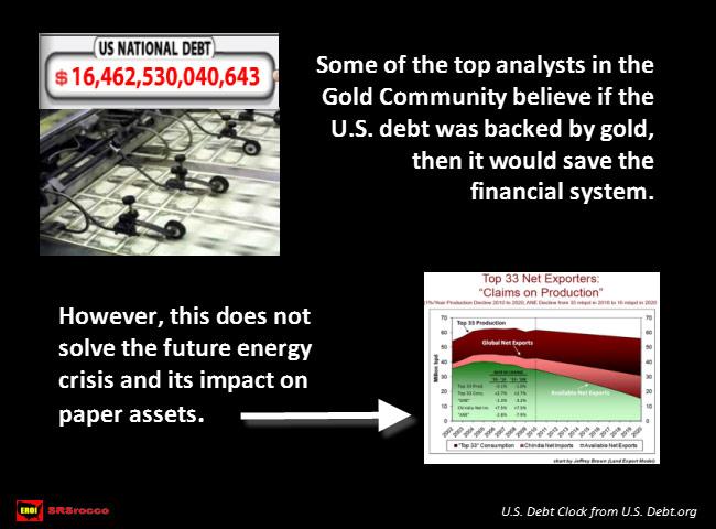 U.S. Debt & Gold Backing2