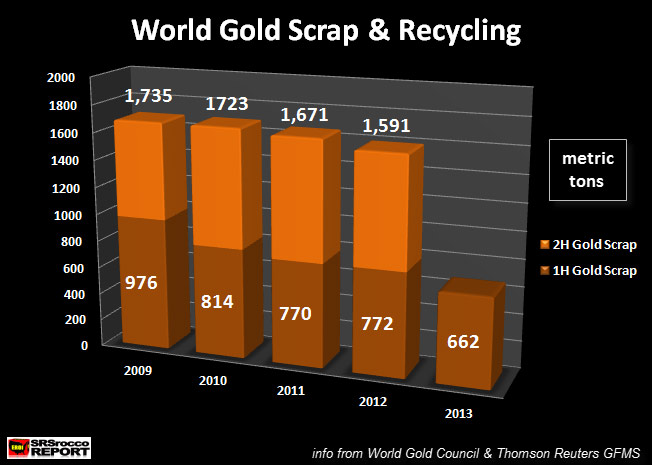 World Gold Scrap & Recycling.png 2