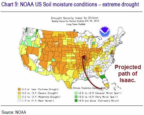 noaa us soil moisture conditions