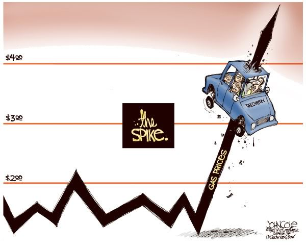 political cartoon oil spikes the recovery