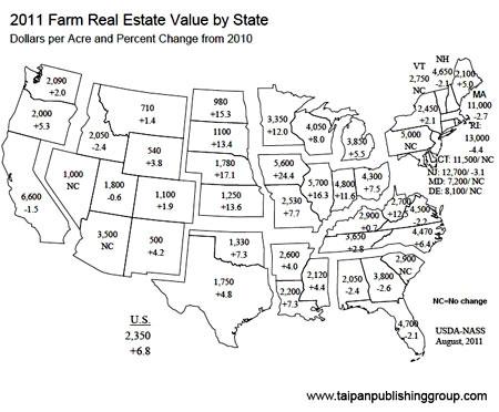 2011 farm land