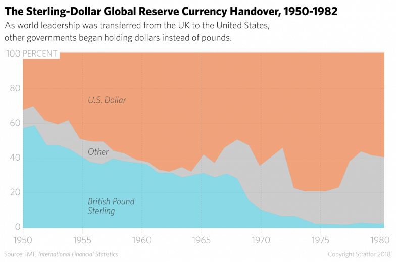 How Tax Reform Will Net the US Big Returns | Financial Sense