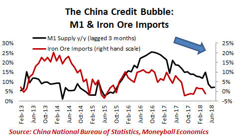 m1 iron ore