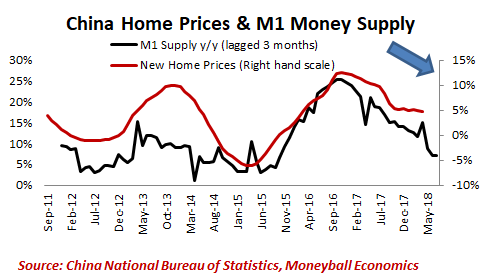 china home m1 prices