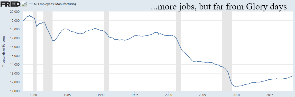 Mfg jobs long-term