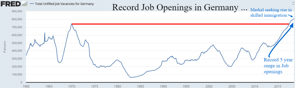 record job openings germany