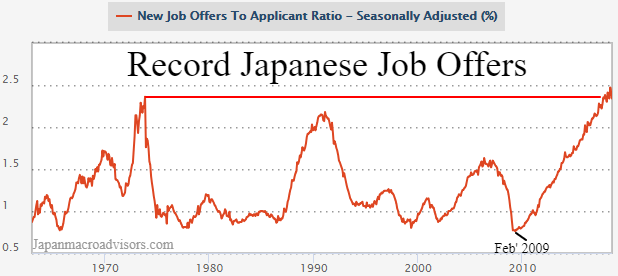 japanese job offers