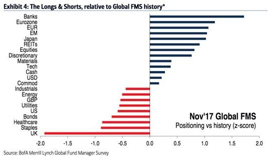 Global FMS History