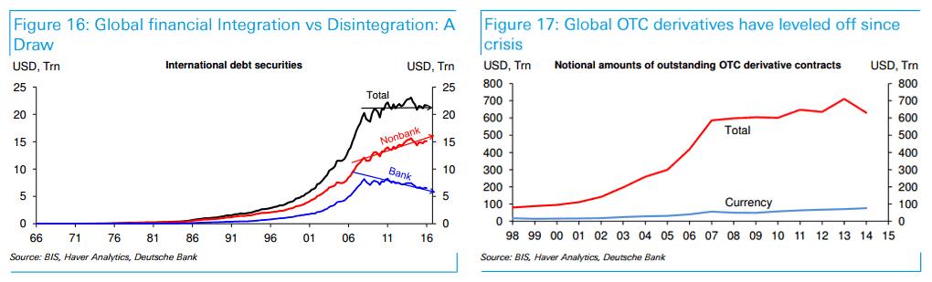 Globalization reva