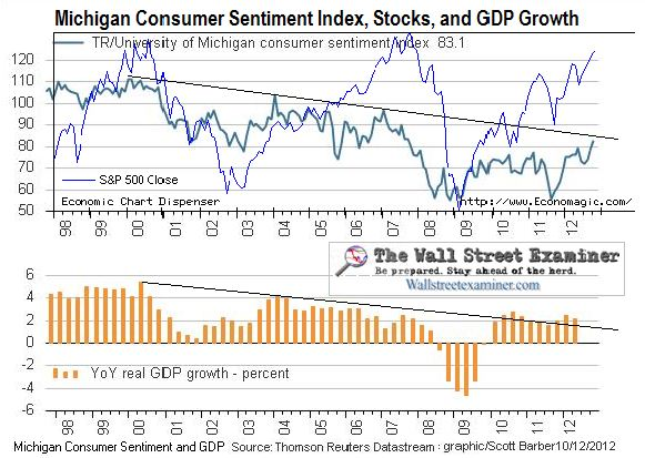 When It Comes to Forecasting, Consumers are Smarter Than