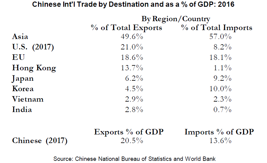 Why the U S  Will Win a Trade War With China | Financial Sense