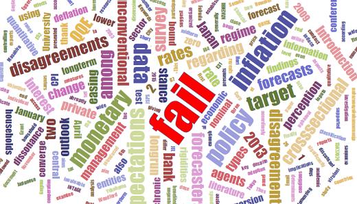 fail word cloud