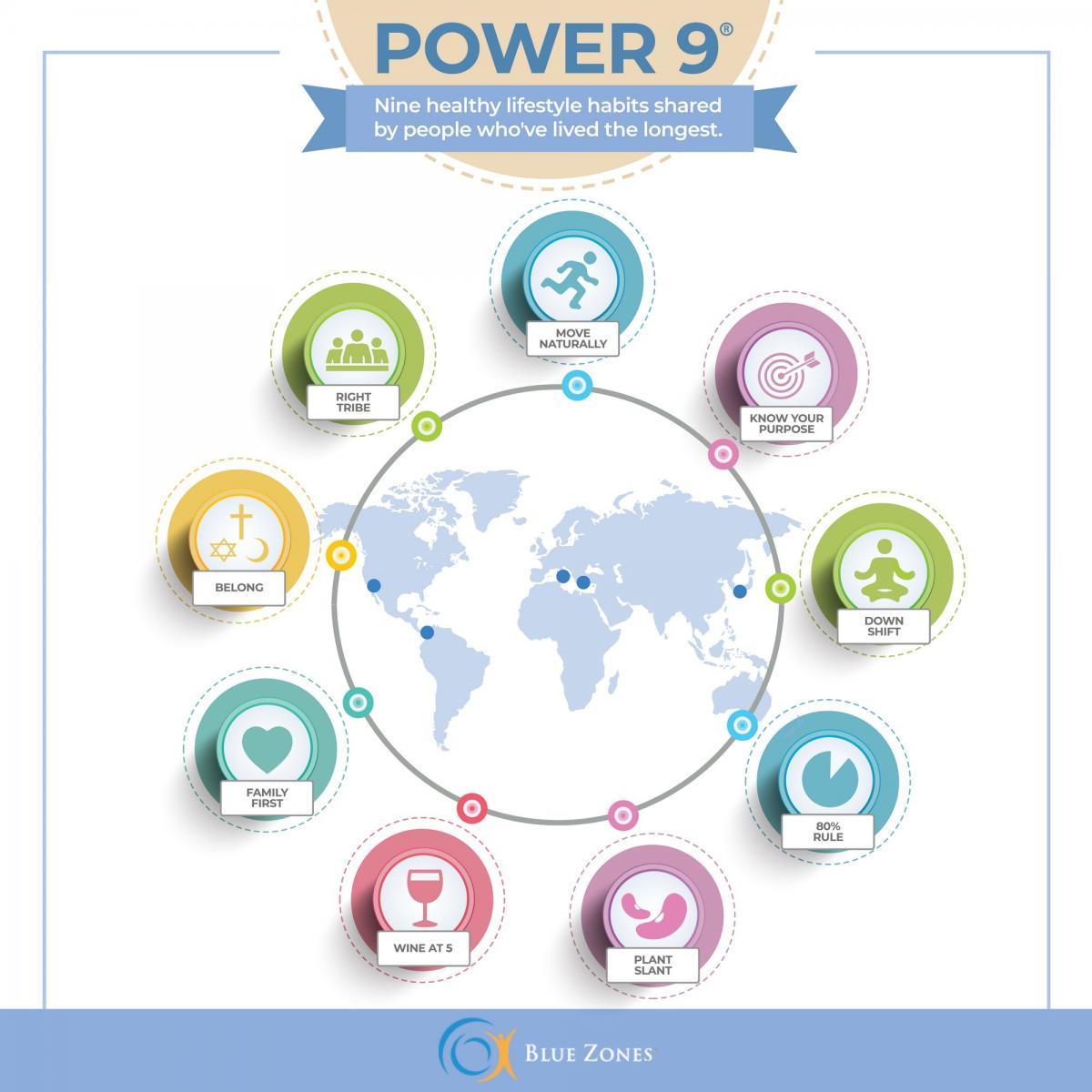 power nine bluezone