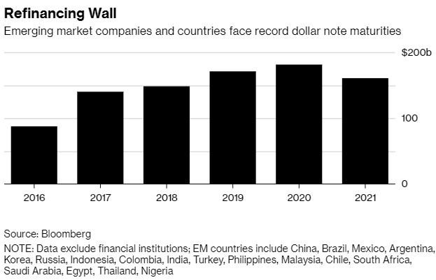 em refinancing wall