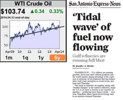 crude oil tidal wave fuel now flowing