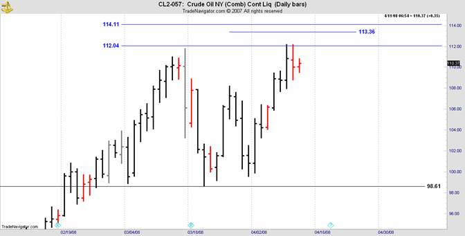 crude oil june 2008