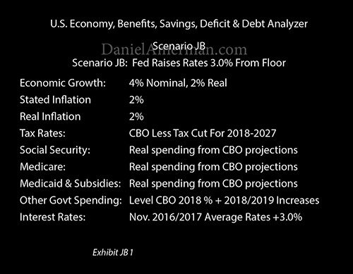 The Potential $54 Trillion Cost of the Fed's Planned